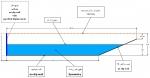 آموزش شبیه سازی حوضچه عددی موج با استفاده از نرم افزار Ansys CFX